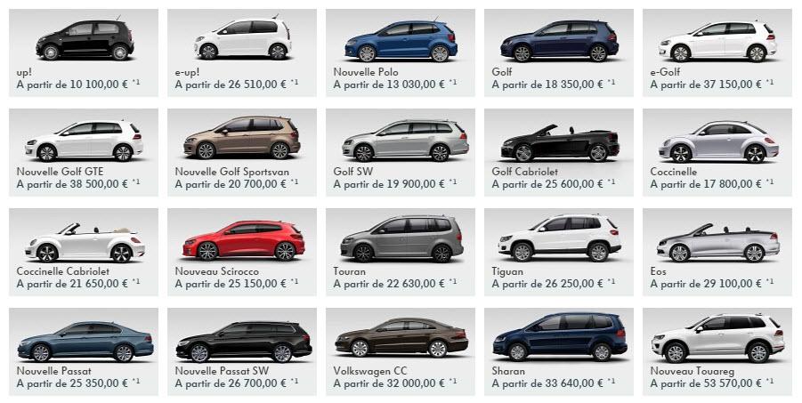 Garage Volkswagen Marseille 12 St Barnabe